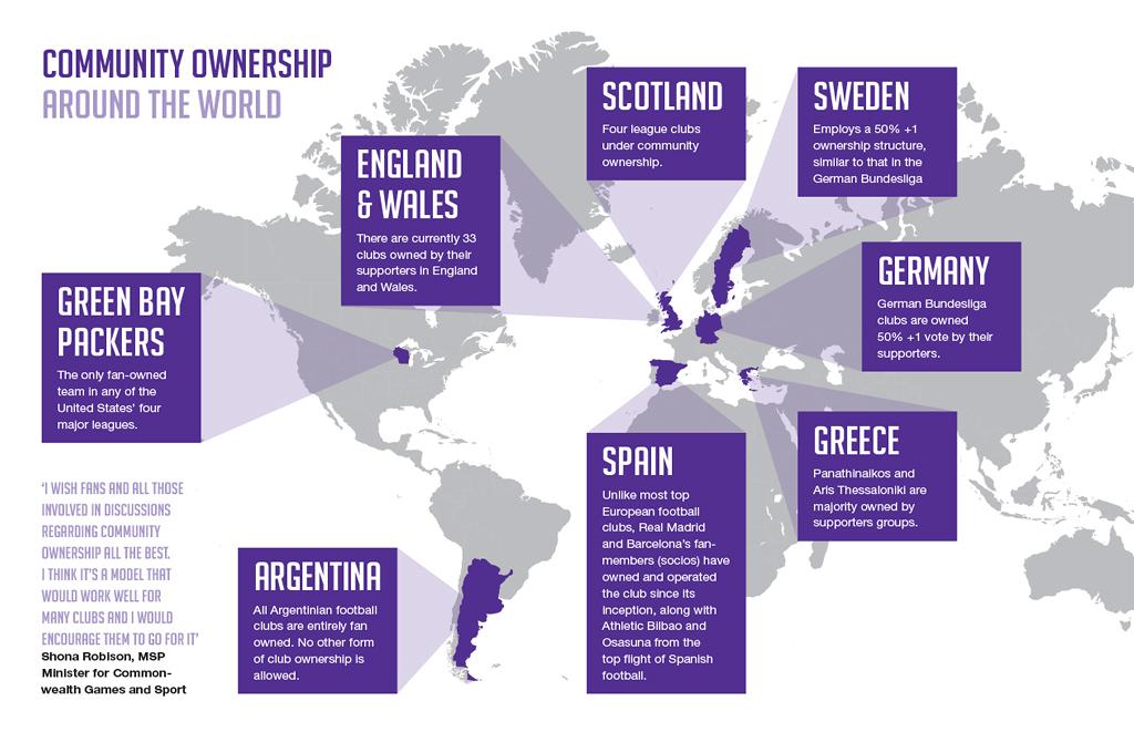CO Around the World